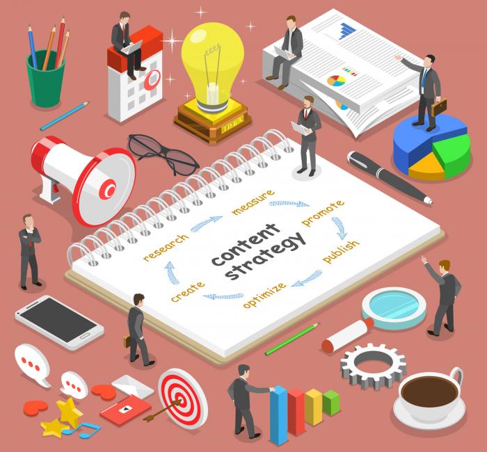 Digital marketing - Content